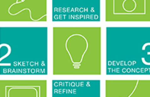 How Do You Get There?: Examples of the Creative Process