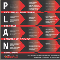 PLAN Workshop: Career Colloquium