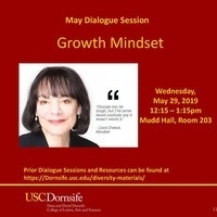 """TED Talks - May Dialogue Session - """"Growth Mindset- The Power of Believing That You Can Improve"""""""