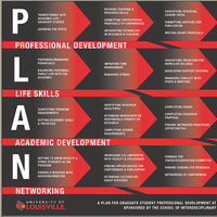 PLAN Workshop: Fall Planning for Graduate Students