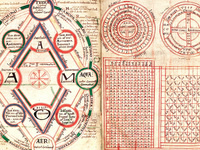 Time Bound: A Workshop on Computus in Medieval Manuscripts