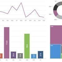 Power BI &  Data Visualization (BTPBI1-0005)