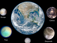 Ocean Worlds of the Outer Solar System
