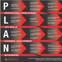 PLAN Workshop: The Academic Job Search