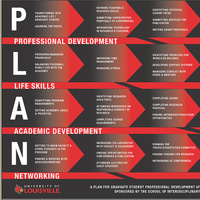 PLAN Workshop: Great Cover Letters for Effective Applications