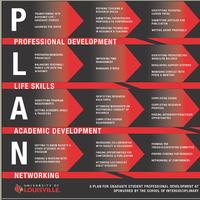 PLAN Workshop: Using Mindset to Improve Your Graduate Education