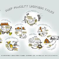 DUSPx + Lightning Talks