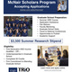 McNair Scholars Program Information Sessions