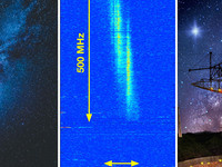 """Fast Radio Bursts: An Extragalactic Enigma"""