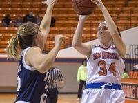 Bearkat Women's Basketball