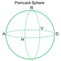 Physics & Astronomy Seminar: An Interactive Demonstration of Polarization Optics and Stress Mechanics