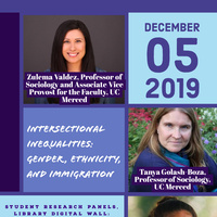 IntersectionalInequalities: Gender, Ethnicity, and Immigration - Student Research Conference