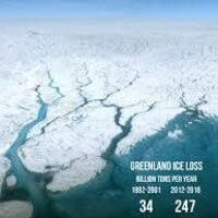LifeLong Learning Program-Climate Change-Global and Local Effects
