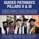 Guided Pathways Pillars II and III Workshop