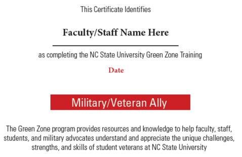 Green Zone certificate