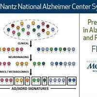 Nantz National Alzheimer Center 9th Annual Symposium
