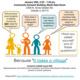 Kindergarten Readiness Community Forum