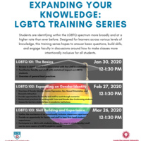 Expanding Your Knowledge: LGBTQ Training Session