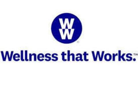 Wellness that Works at Work Workshop
