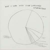 Public Program | American Sign Language (ASL) Interpreted Exhibition Tour