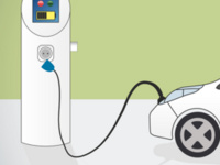 Why consider an electric vehicle?