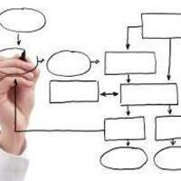 iCollege- Better Organization using Content Modules