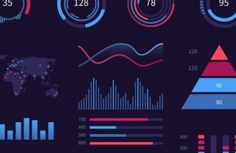 Visualizing Covid–19 Data with JavaScript, Observable and Vega