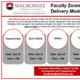 Faculty Zoom Forums: Flex Delivery Mode