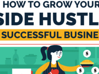 Entrepreneur Success Series: Turning Your Side Hustle Into A Business