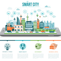 Smart Cities: What connects them and where the jobs are