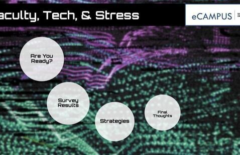 Faculty, Tech, & Stress Workshop Image