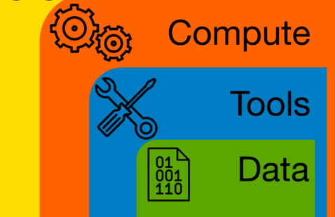 2020 Research Data Series: UCSF Compute Environments