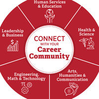 Connect with your career community graphic element