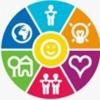 Exploring Wellbeing