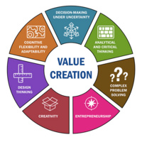 MBA Conference Series: Value Creation in Business Strategy