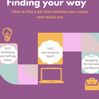 Finding Your Way Workshop Series: Session I