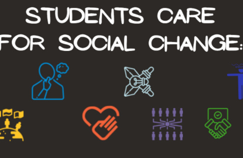 CARE for Social Change