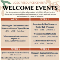 Resource Center's Open House: Thriving at the Intersections