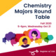 Chemistry Majors Round Table Fall 2020