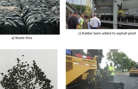 Tire waste to asphalt