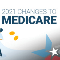 Medicare Updates in 2021
