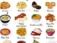 Learn How to Order Food When You Walk into a Chinese Restaurant