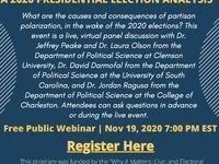 Partisan Polarization, A 2020 Presidential Election Analysis