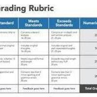 iCollege- Creating a Rubric to Evaluate Assignments and Discussions
