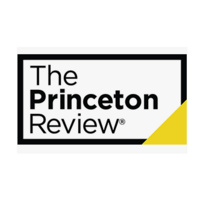 The Princeton Review Spring 2021 Webinars - MCAT-CARS Strategy Session