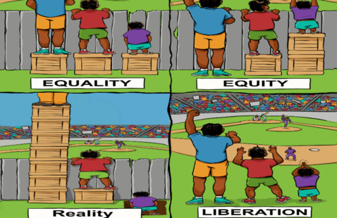 four squares depicting individuals watching a baseball game from behind a gate. the position of the individuals depicts equality, equity, reality, and liberation