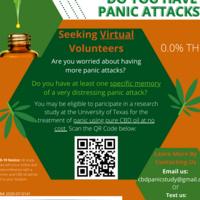 CBD Oil Treatment Study for Panic
