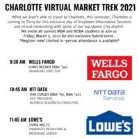 Charlotte Virtual Market Trek 2021