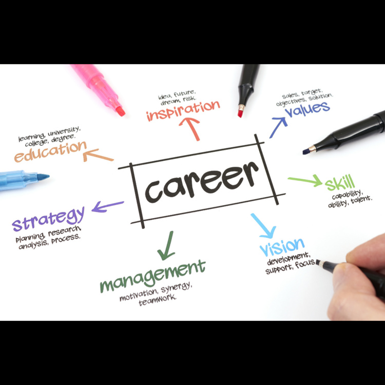 TCC Counseling Services Spring Event: Need a Career...But What?