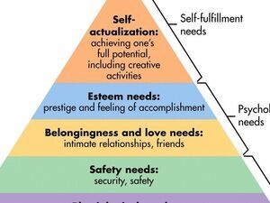 Respect, Recognition, Retention: HR Resources and Employee Hierarchy of Needs(Manager Development Training)